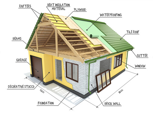 House to Home Inspections full inspection